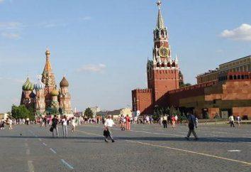 Jaka jest wielkość Placu Czerwonym w Moskwie w hektarach i liczników?