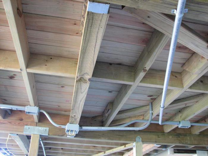 Außen Verkabelung im Holzhaus: Installation, Verdrahtung und ...