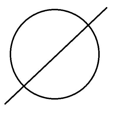 Durchmesser Zeichen