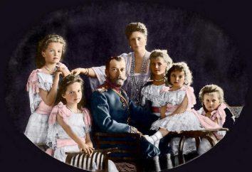 Dinastia dos Romanov. O brasão dos Romanov (B.V. Kene)