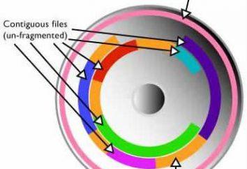 ¿Por qué necesitamos para el programa de desfragmentación de disco y cómo usarlos?