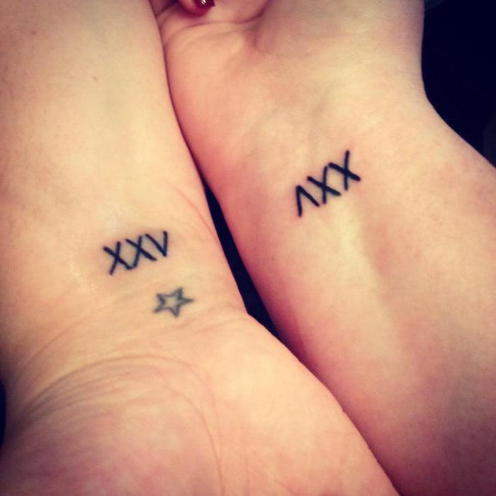 W Jakich Przypadkach Należy Używać Cyfr Rzymskich Do Tatuażu