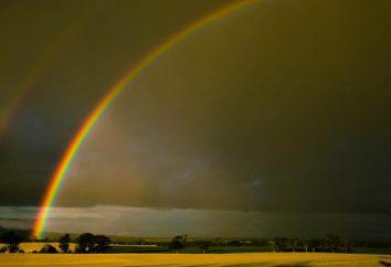 Qu'est-ce qu'un arc-en-ciel dans la nature?
