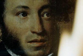 """""""Er starb der Dichter …"""" Verse Lermontovs """"Der Tod eines Dichters"""". Wer hat Lermontov gewidmet """"Der Tod eines Dichters""""?"""