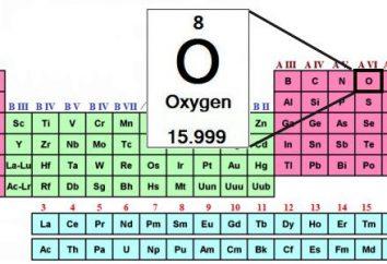 Fórmula de oxígeno. Tabla periódica – oxígeno