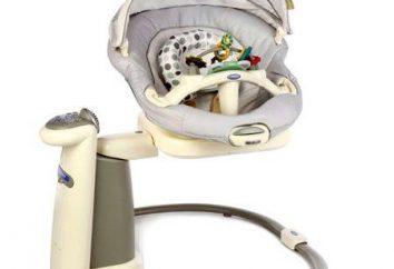 Electroswing Graco como crianças e seus pais