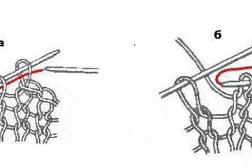 Schließen Nadelschlaufen: Verfahrensbeschreibung