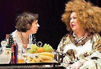 "Performance ""Sirena i Victoria"": opinie, aktorzy"
