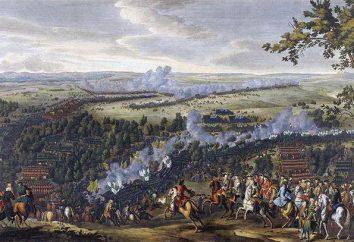 Najdłuższa wojna w historii ludzkości: historia, ciekawostki