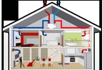 installazione di sistemi di ventilazione e aria condizionata