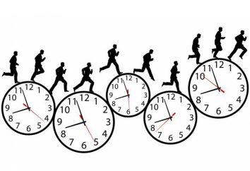 Warum manchmal fühlen wir, dass die Zeit vergeht?