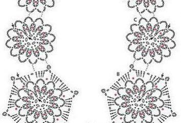Qual pode ser a decoração (crochet) e como amarrá-la?