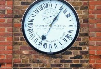 GMT – é que ao longo do tempo? Como calcular o tempo de Greenwich