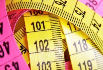Misura – che cosa è questo? strumenti di misura. valore di misura
