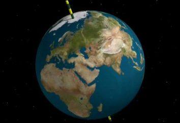 Okres obiegu Ziemi wokół własnej osi, która jest równa?