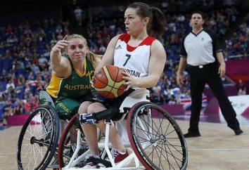Sports paralympiques liste