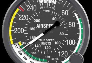 Indicatore – una componente importante di dispositivi tecnici