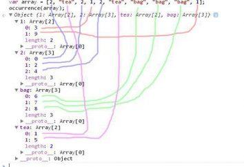 JS foreach obiekt jako wykonaniu