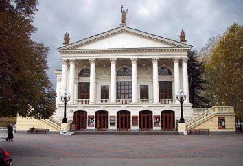 Teatro Lunacharsky (Sevastopol): Trupe repertório