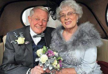 '40 matrimonio – è ciò che il matrimonio? Articoli da regalo e complimenti al 40 ° anniversario del giorno delle nozze