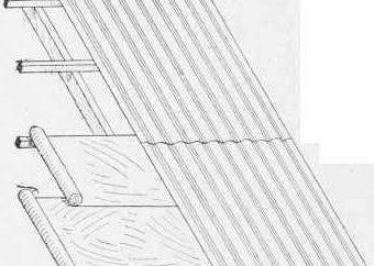 Das Dach aus Wellpappe mit den Händen: das Design und Rahmen. Das Dach aus Wellpappe mit den Händen: die Reihenfolge der Arbeit