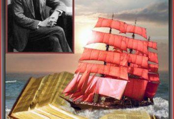 """""""Scarlet Sails"""" Wer schrieb? Zusammenfassung des Romans"""