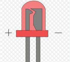 Simbolo LED sul circuito