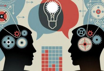 mecanismo de percepción interpersonal. La percepción del hombre por el hombre. percepción social