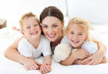 Jak zadowolić matkę bez powodu?