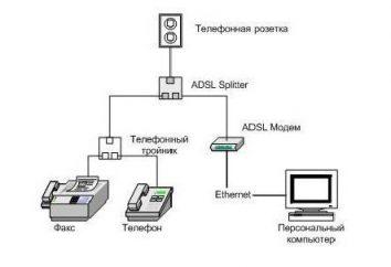 Modem D-Link DSL-2640U – Réglage WiFi