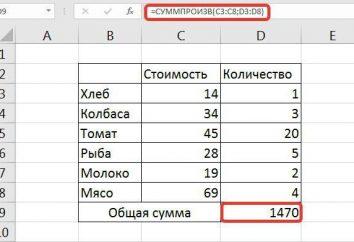 Como multiplicar na coluna Excel por coluna, ea coluna do número de
