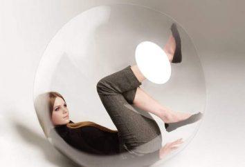 introvertie logique-sensorielle: Caractéristiques Type socionic