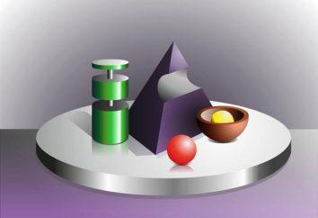 Jako składniki kompozycji geometrycznych kształtów