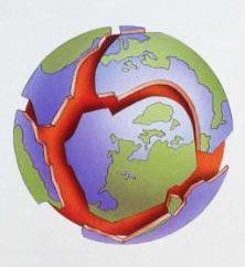 Nazwy największych płyt Ziemi. Wersje powstawania planet