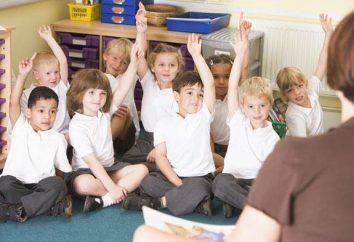 semana escolar primaria. Plan de acción