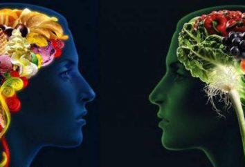 produits utiles pour le cerveau et la mémoire