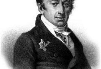 Nikolay Mihaylovich Karamzin: biografia e opere