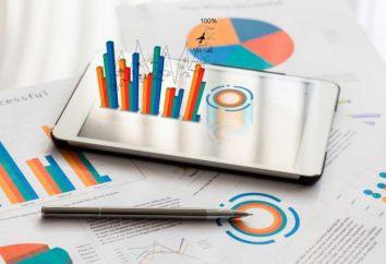 Ce que les stocks d'acheter maintenant rentable sur la bourse, dans la Caisse d'épargne? Les opinions, commentaires