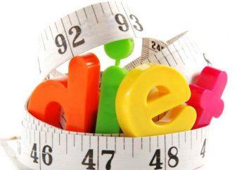 """Dieta """"Dvoyka"""": menu, recenzje i wyniki"""