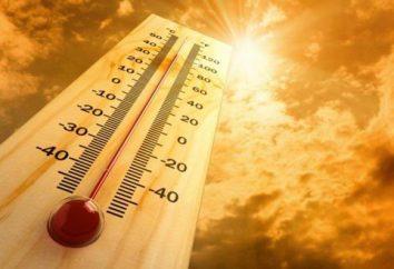 Temperaturnormen am Arbeitsplatz. Was ist zu tun, wenn die Temperatur am Arbeitsplatz über die normalen