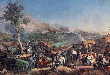 batalha principal da guerra de 1812: resultados, mesa