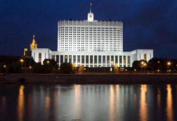 Historia Domu rządu w Moskwie