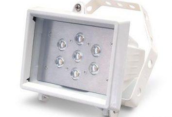 Projecteur LED: classification, la description, l'application