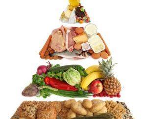Dzienna norma tłuszczów, białek i węglowodanów (tabela obliczeń)