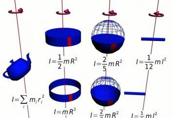 Momento di inerzia. Alcuni dettagli della meccanica dei solidi