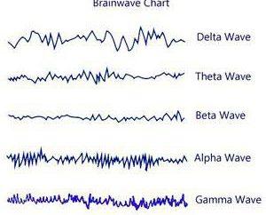 Fale theta o uzdrowienie i snu