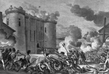 A Revolução Francesa (1848-1849 biênio)