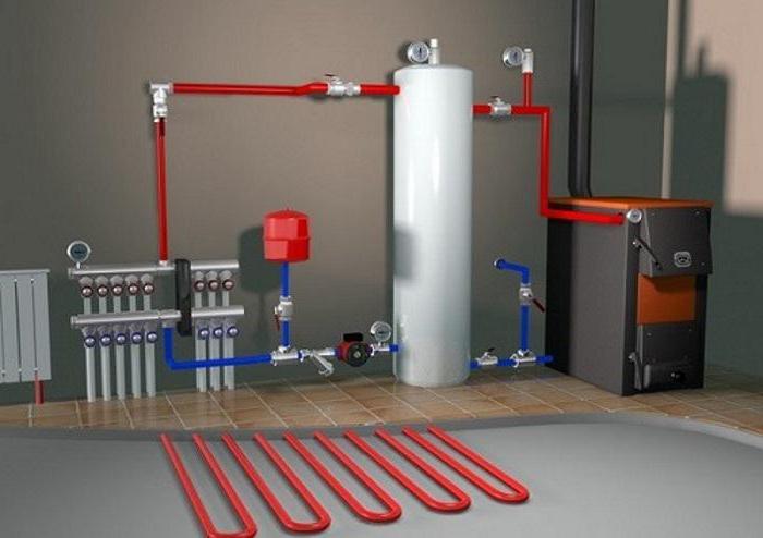 Scheme Umreifung Gas-Heizkessel und seine Komponenten