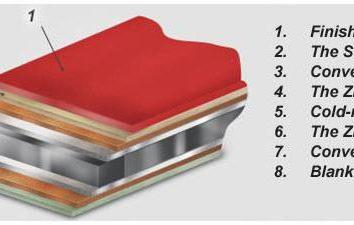 Dimensões de coberturas metálicas: comprimento, espessura