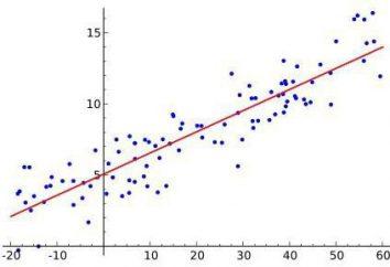 Regressione logistica: modelli e metodi